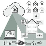 Devices control with cloud computing, Cloud computing technology Stock Photos