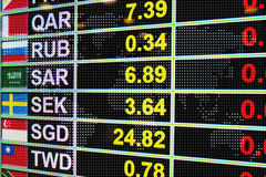 Devise de taux de change sur le conce numérique d'argent d'affaires de panneau de LED image libre de droits