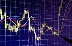 DevisenAktualitätstabellen, die aufwachsen Lizenzfreie Stockbilder