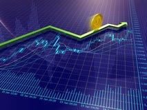Devisendiagramme, Pfeil und Dollarmünze Lizenzfreie Stockfotos