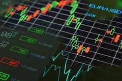 Devisenhandel Stockfotos