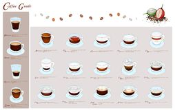 Dezenove tipos do menu do café ou do guia do café Imagem de Stock Royalty Free