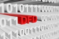 DFD Photographie stock libre de droits