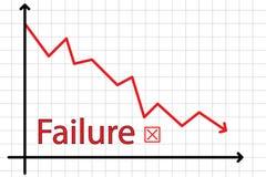 Di affari del diagramma illustrati giù Immagine Stock