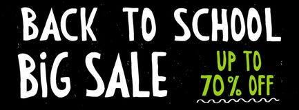 Di nuovo alla vendita del banco Lavagna con la mano bianca e verde scritta le lettere fino a 70% fuori royalty illustrazione gratis