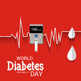 Dia do diabetes do mundo Fotos de Stock Royalty Free