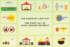 Dia importante do budista ilustração royalty free