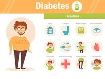 diabète sympt40mes Vecteur Photographie stock libre de droits