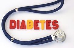diabete Fotografia Stock Libera da Diritti