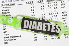 Diabetes Royalty Free Stock Photography