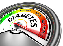 Diabetes conceptual meter Stock Photos
