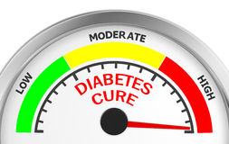 Diabetes cure. Conceptual meter indicate maximum , 3d rendering Stock Photos