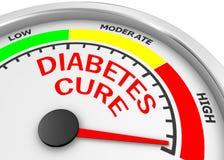 Diabetes cure. Conceptual meter indicate maximum , 3d rendering vector illustration