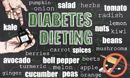 Diabetes Dieting Reduces Medicine Stock Photography