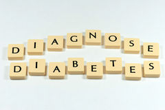 Diabetes disease Royalty Free Stock Photos