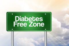 Diabetes Free Zone Green Road Sign Stock Photos