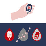 Diabetes Glucometer Icons Stock Images