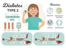 Diabetes infographic do vetor ilustração stock
