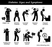 Diabetes Mellitus Diabetic Signs and Symptoms Clipart. Illustrations showing signs and symptoms of Diabetes Mellitus disease such as weight loss, extreme stock illustration