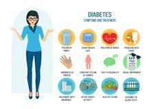 Diabetes prevention: symptoms, treatment, medical patients care pictorial, healthcare, prevention. Medical information about risk factors diabets, disease stock illustration