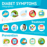 Diabetes Symptoms Flat Infographic Poster. Diabetes prevention symptoms treatment and patients care pictorial medical information flat infographic poster Royalty Free Stock Photography