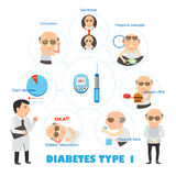 Diabetes type 1. Patients talk to a doctor about diabetes infographics. illustration