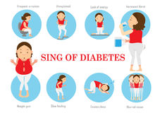 Diabetes type 2. Symptoms of Diabetes infographic.Vector Illustration set of characters Stock Photography