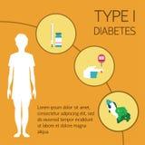 Diabetes-Vektorillustration Lizenzfreie Stockbilder