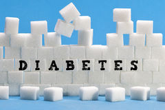Diabetes Stock Images