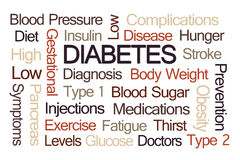 Diabetes Word Cloud Royalty Free Stock Photography