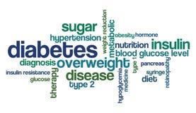 Diabetes Stock Image