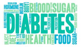 Diabetes Word Cloud. On a white background Royalty Free Stock Images