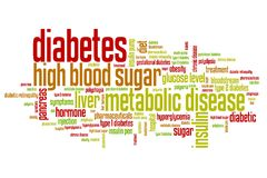 Diabetes words Royalty Free Stock Images