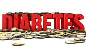 Diabetes y dinero Imágenes de archivo libres de regalías