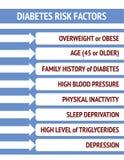 Diabetesrisikofaktoren auf einem blauen Hintergrund Lizenzfreies Stockfoto