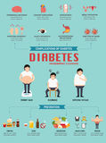 Diabetic disease infographic.illustration Stock Photography