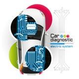 Diagnostic de voiture de rayon X de système électrique Image libre de droits