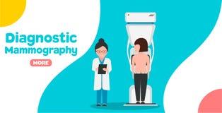 Diagnostiskt mammographybaner stock illustrationer