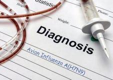 Diagnoza w szpitalu epidemiologia Ludzkie infekcje z ptasią grypą AH7N9 obrazy stock
