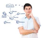 diagramów internety zdjęcia stock