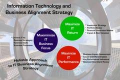 Стратегия информационной технологии и выравнивания дела иллюстрация вектора