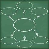 Diagram. Blank diagram on green blackboard royalty free illustration