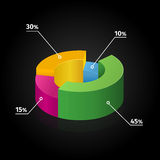 Diagram Stock Afbeeldingen
