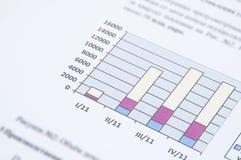 Diagram. Increasing diagram on white paper Royalty Free Stock Photos