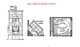 Diagram of an air circulation stove. Power and energy of the past, heating stove, how it works Stock Photography