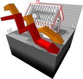 Diagram av ett hus under konstruktion med att falla Arkivbild