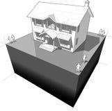 diagram av ett klassiskt kolonialt hus Arkivbilder