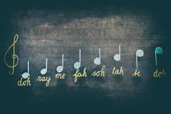 Diagram av musikanmärkningar på kritabräde Arkivbild