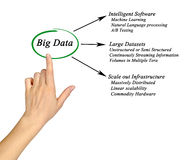 Diagram of big data Royalty Free Stock Photography