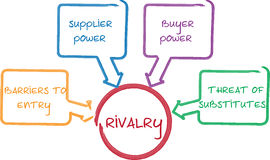 diagram biznesowa konkurencyjna rywalizacja Fotografia Royalty Free
